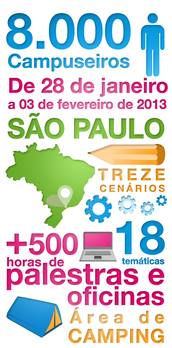 campus-party-brasil-informacoes